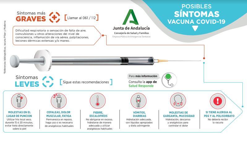 salud responde vacuna